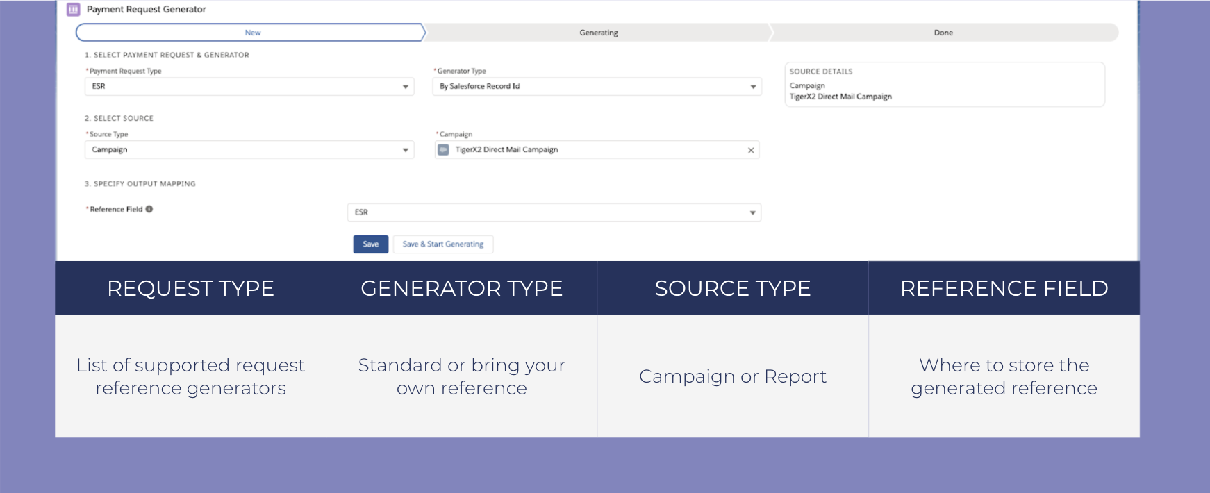 payment request generator findock
